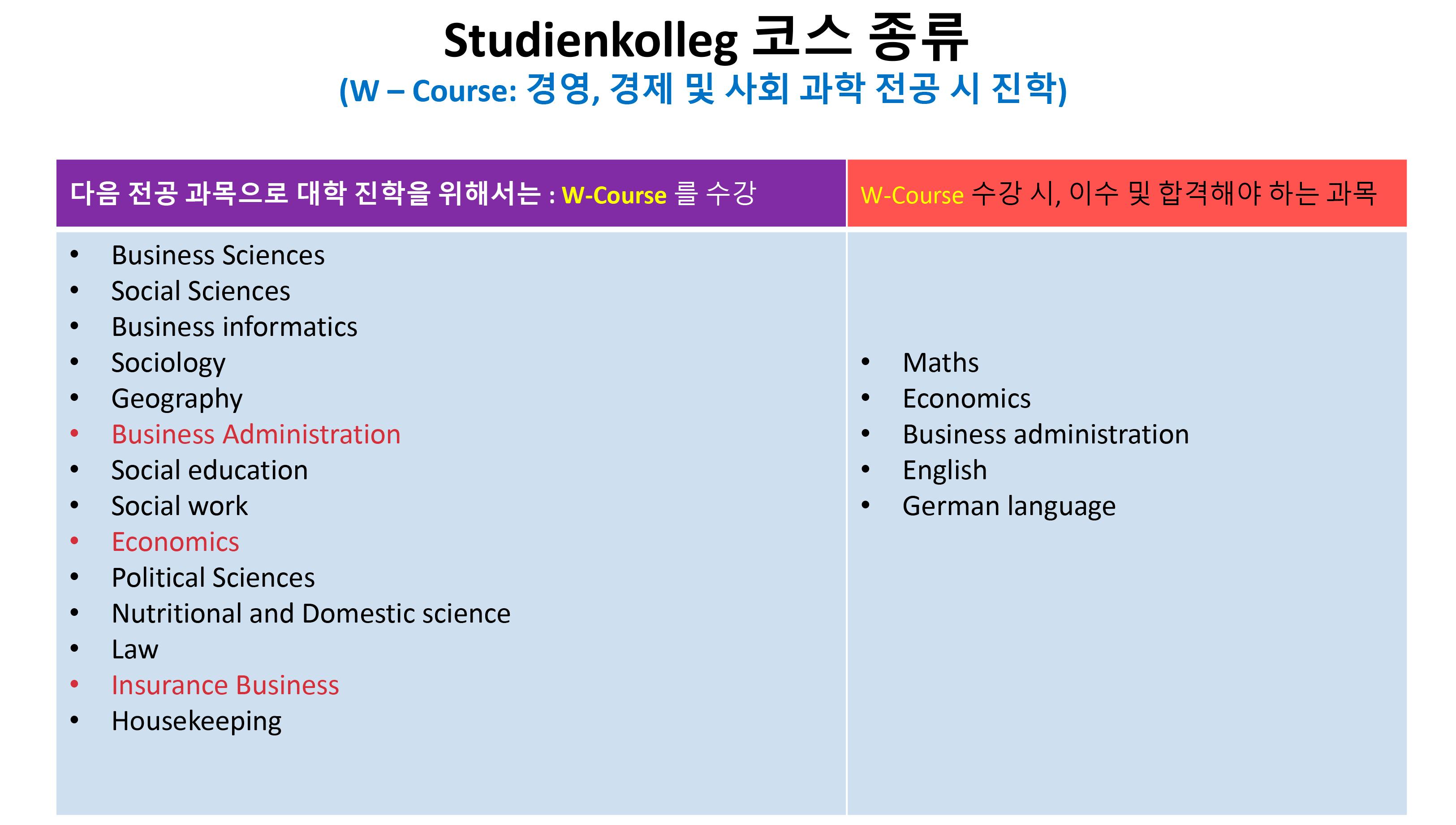 TLG-독일-어학연수-및-대학-진학반_유학원-설명용-(3)-26.png