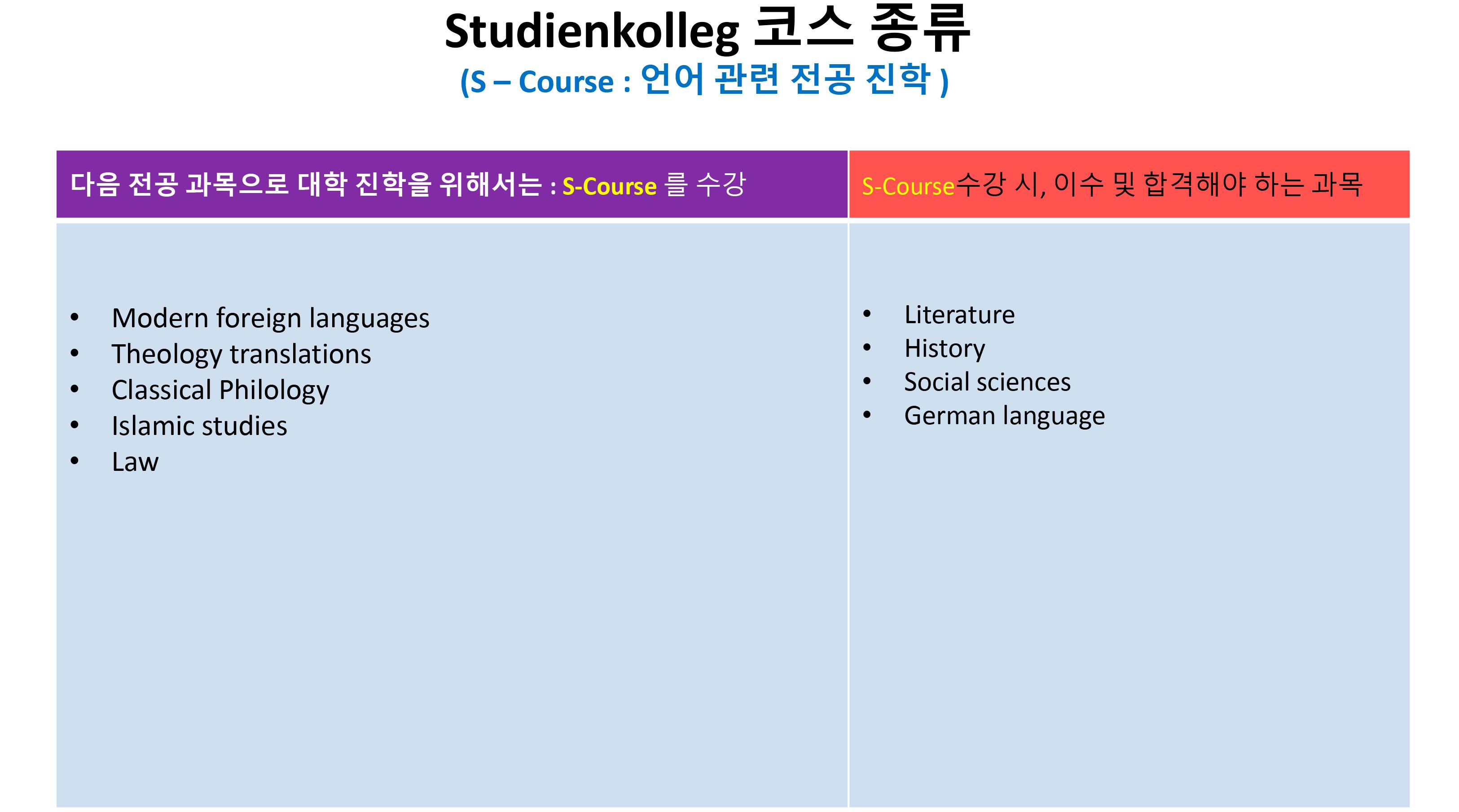TLG-독일-어학연수-및-대학-진학반_유학원-설명용-(3)-28.png